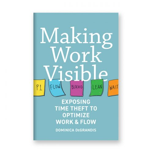 Making work visible it revolution making work visible fandeluxe Choice Image